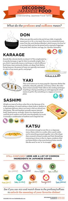 Know your Japanese food. A good general guideline about food names in Japan. Know your Japanese food. A good general guideline about food names in Japan. Go To Japan, Visit Japan, Japan Trip, Japan Japan, Learn Japan, Tokyo Trip, Visit Tokyo, Food Terms, Japanese Dishes