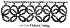 Image result for tatted edges pattern