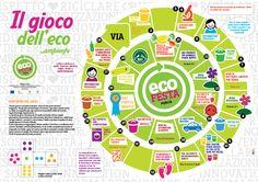 Il gioco dell'eco