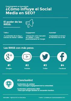 Hola: Una infografía sobreCómo influyen las Redes Sociales en el SEO. Vía Un saludo