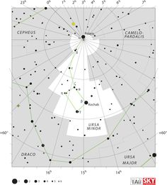 """Ursa Minor (Latin: """"Smaller Bear"""", contrasting with Ursa Major), also known as the Little Bear, is a constellation in the northern sky."""