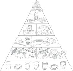 """Materialkiste: """"How to stay healthy"""" Healthy nutrition # Staying on a diet # Nutrition # Education Art Education Healthy Nutrition, Healthy Recipes, Healthy Food, Healthy Habbits, Food Pyramid, Science, Group Meals, Primary School, Art Education"""