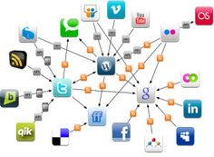 Social signal plays a huge role in terms of website ranking.  Link: http://trafficdiet.com/traffic-generation-facts/