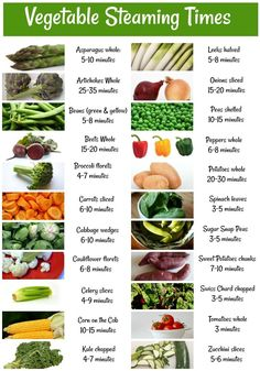 This chart gives a handy cheat sheet for vegetable steaming times. food recipe healthy meals Vegetable Steaming Times - 4 Ways to Steam Veggies
