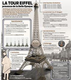 Symbole par excellence de Paris et de la France, la tour Eiffel attire les foules des quatre coins du monde depuis le jour de son inauguration.