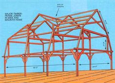 Timber-framing: The art of joining timbers with neither nails nor screws is a pioneer art, create your own homestead by building a timber frame home. (See the timber-framing photos and diagram in the image gallery.)