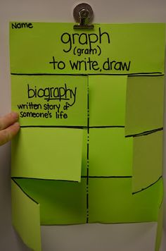 Great foldable! For prefix, suffix, greek/ latin roots and meanings.  Interactive notebook tool.