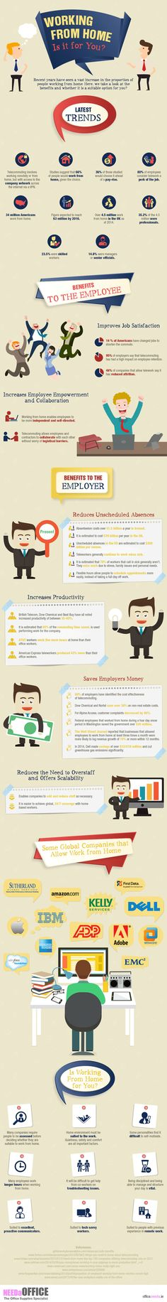 Benefits of Working from Home [INFOGRAPHIC]   Marketing Mojo for Small Business
