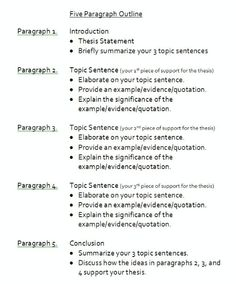 my favorite gadgets essay writer latest general my favorite gadgets essay writer november 2017 critical essay of romeo and juliet questions compare and