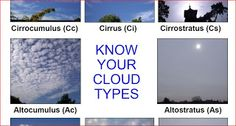 Make your own cloud viewer for kids....doing this for our class!