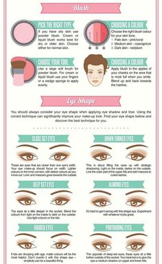 Learn how to do perfect makeup with this visual guide, check it out at http://makeuptutorials.com/how-to-do-perfect-makeup/