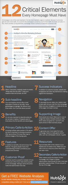 12 Critical Elements of a Homepage [Infographic] by HubSpot - infographie… Inbound Marketing, Marketing Software, Business Marketing, Content Marketing, Internet Marketing, Online Marketing, Digital Marketing, Media Marketing, Marketing Tools