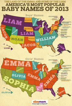 America's most popular baby names.