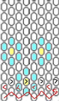 How to read a pattern when doing peyote stitch