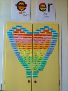 120 mest hyppige ord: Grimt skab i klassen dekoreret med de 120 ord!
