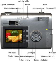The back of a typical digital camera. with parts