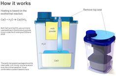 Principe 3 Qualité Locale Piollet Cécile, chaque partie contient un élément particulier (lait en poudre, eau) et à l'ouverture l'emballage chauffe le lait. PACKAGING | UQAM: Emballage autochauffant pour lait maternisé