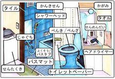 partes del baño