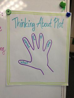 SWBST to Think About Plot (2nd Grade) Plot Anchor Chart, Reading Anchor Charts, 5th Grade Reading, Writing Process, Language Arts, Teaching Ideas