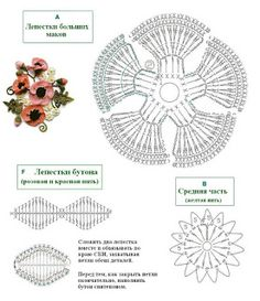 Share Knit and Crochet: Crochet Poppies