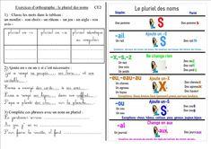 exercices pluriel des noms juliette Juliette, Communication, Teaching, Activities, Homeschooling, Stage, English, Halloween, French Language