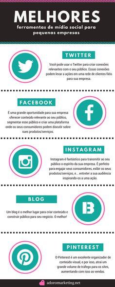 Saiba quais são as melhores ferramentas de mídia social para o marketing de sua pequena empresa