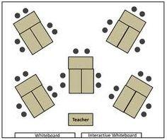 15 Ideas Seating Chart Classroom Tables Desk Arrangements For 2019 High School Classroom, New Classroom, Classroom Setup, Classroom Design, Art Classroom Layout, Science Classroom Decorations, Classroom Birthday, Classroom Tools, Classroom Table Arrangement