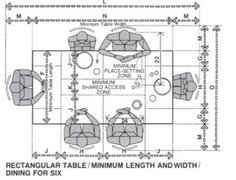 rectangular (and oval) dining table sizes. | dining room size and