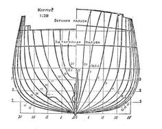[Boat - Plans - Drawing]