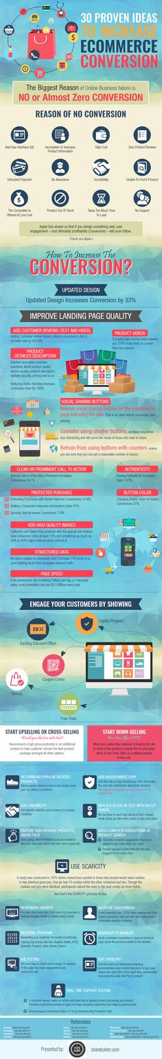 30 Proven Ideas to Increase Ecommerce Conversion [Infographic] Conversions on your online store.. that's what it's all about.