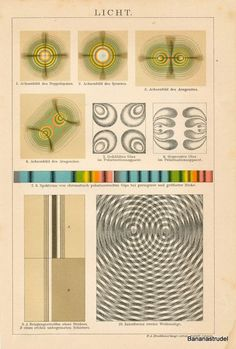 1894 science of light original rare antique science physics print Pseudo Science, Mineralogy, Antique Prints, Color Theory, Rare Antique, Op Art, Botanical Illustration, Sacred Geometry, Abstract Pattern
