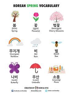 Korean Language Infographics – Learn Basic Korean Vocabulary & Phrases with Dom & Hyo Korean Words Learning, Korean Language Learning, Spanish Language, French Language, Learning Spanish, Korean Language Course, Italian Language, Learning Italian, German Language