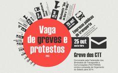 INFOGRAFIA: Conheça o calendário das paralisações e manifestações até ao dia 9