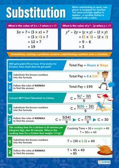 Algebra Set of 7 Posters - Mathe Ideen 2020 Maths Algebra, Math Tutor, Teaching Math, Gcse Maths Revision, Math Multiplication, Math Notes, Math Formulas, Math Help, Learn Math