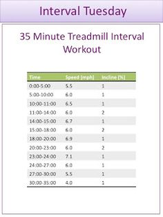 35 Minute Treadmill Interval Workout