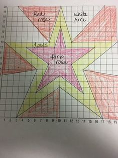 Using the Rose Parade for multiplication in 4th and 5th grade. What a fun idea! From the ZONES Math blog. Guided Math, Multiplication, 5th Grades, Workshop, Posts, Explore, Fun, Blog