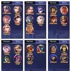 Archery Games, Miya Mobile Legends, Alucard Mobile Legends, Cheat Online, App Hack, Mobile Legend Wallpaper, Hero, Bang Bang, Idol