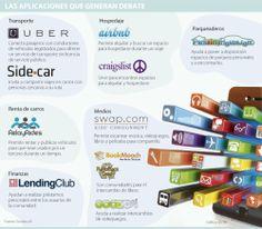 Empresas hoteleras, financieras y de transporte se enfrentan a 'paraeconomía' de apps