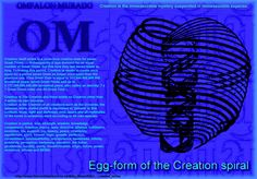 Creation is the immeasurable mystery suspended in immeasurable expanse.  Creation is identical to 'Universal Consciousness', which guides and prevails in the BEING of consciousness; it is a double-helix, egg-shaped configuration that simultaneously constitutes the Universe in its growing expansion. Its pulsating double-helix arms live as spiritual energy, while rotating against each other. Creation --- through its entirety pulsate the Universal 'Gemüt' (a non-translatable German term for the…