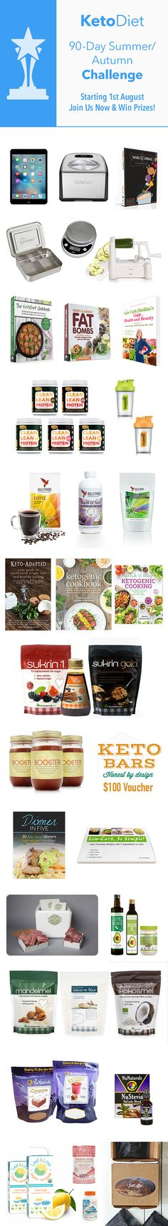 Are you ready for the next KetoDiet Challenge? :-) You can join us now!