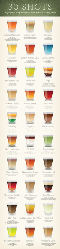 30 Easy Shots Recipes {click link for extra large view} 30 Shots Is it an info graphic, or a recipe list? Either way, this poster shows what's inside 30 of the most popular and iconic shooters. How many have you tried?