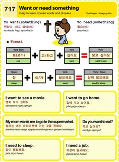 Learning Korean - Want or need something