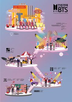 Map Design, Graphic Design Posters, Bts Design Graphique, Brochure Folds, Digital Art Beginner, Architecture Concept Diagram, Cute Wallpaper Backgrounds, Wallpapers, Print Layout