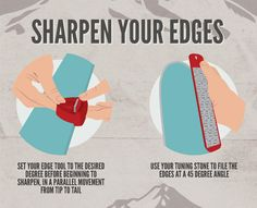 How to Edge, Tune, and Wax Skis and Snowboards - Sharpen Your Ski Edges