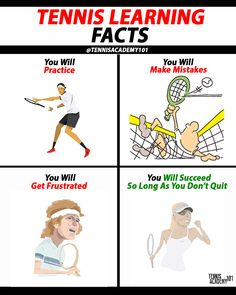 TENNIS LEARNING FACTS Learning is a never ending process. Enjoy and Share!