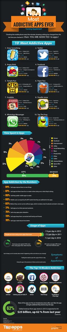 Most addictive APPs ever #infographic