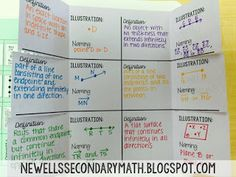 Points, Lines and Planes Foldable for the Geometry Interactive Notebook