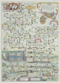 What an awesome family tree!