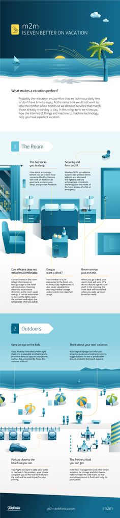 #Infographic: How #M2M can make your #vacation more comfortable? #MachineToMachine