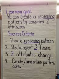 Image result for patterning success criteria